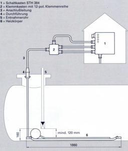 tankheizer tankheizung th383 oeltank heizoel diesel paraffinausscheidung elektratherm
